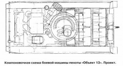 Опытная боевая машина пехоты «Объект 13»