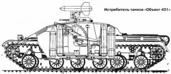 Опытная самоходная установка с ПТРК «Объект 431»