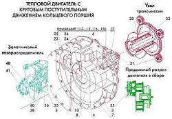 разработка инженера В.И.Соколова